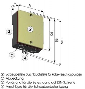 Universal-Funkempfänger FAAC 433 XR4
